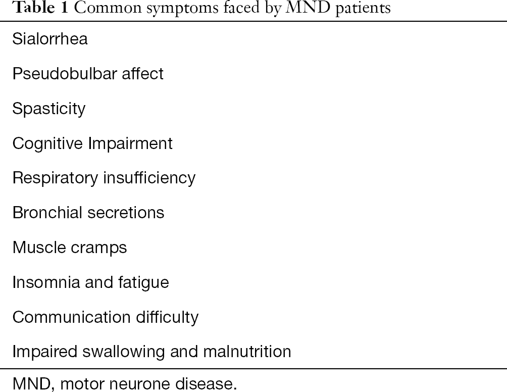 Supportive & palliative interventions in motor neurone disease: what