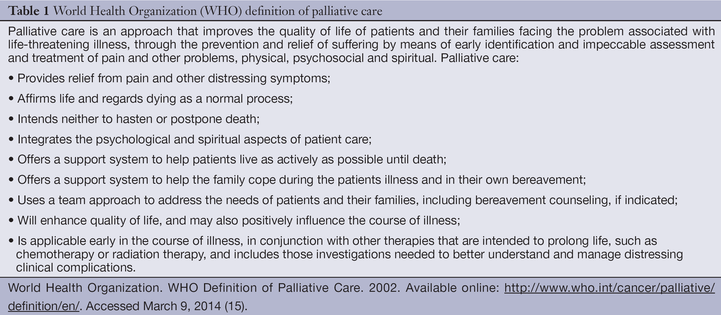 the global state of palliative care—progress and challenges in